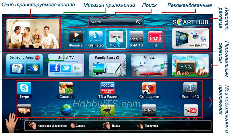 Сервис Samsung Smart Hub в котором представлены все дополнительные функции: магазин приложений (Samsung Apps TV), браузер, поиск, виджеты...