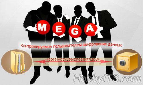 MEGA-надежный сервис облачного хранения данных под шифром