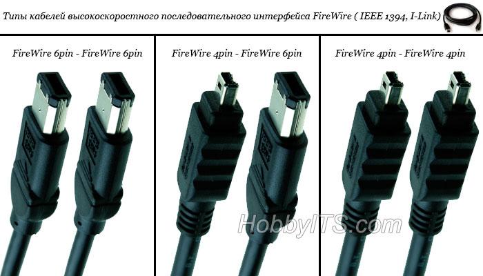 Типы кабелей высокоскоростного последовательного интерфейса FireWire ( IEEE 1394, I-Link)