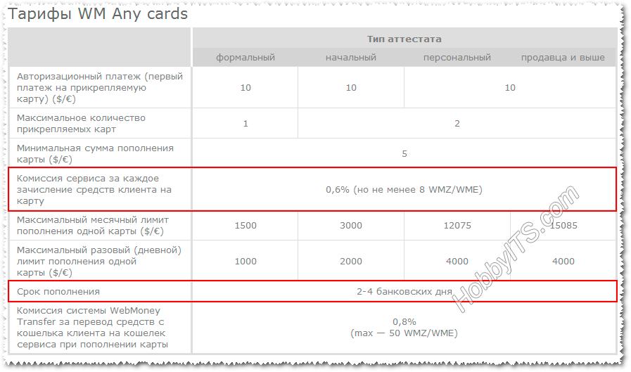 Комиссия сервиса WebMoney за каждое зачисление средств клиента на карту