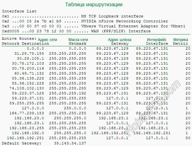 Электронная база данных в маршрутизаторе (router)