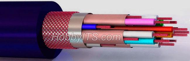 Диаметр и экранирование HDMI кабеля