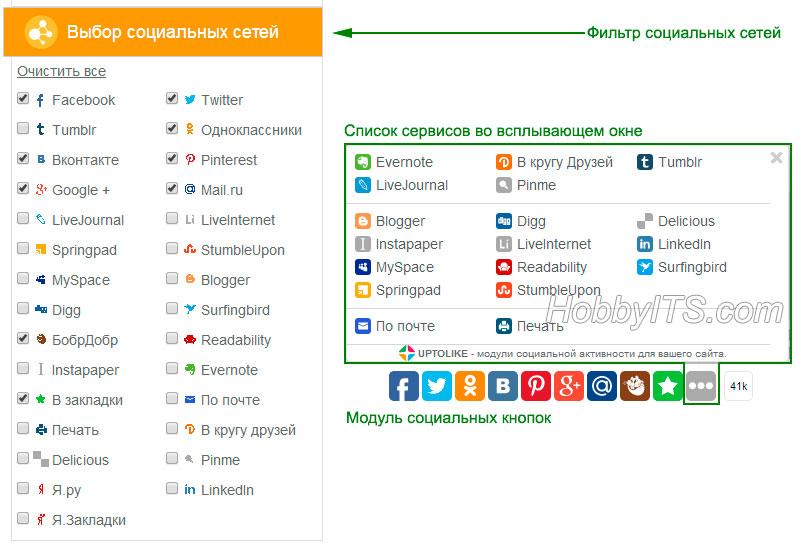 Выбор социальных сетей для модуля