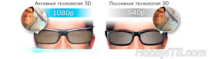Активная (затворная) и пассивная (поляризационная) технология 3D