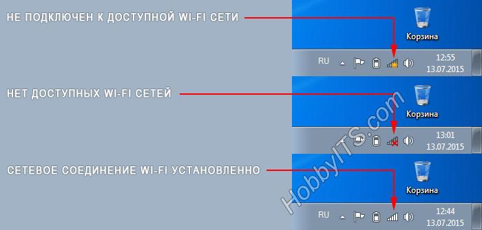 Статусы беспроводного соединения Wi-Fi в панели задач ноутбука
