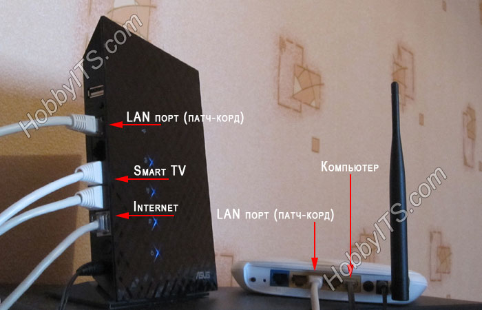 Подключение роутера к роутеру посредством LAN портов