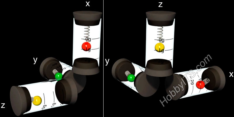 Три акселерометра расположенных перпендикулярно дают возможность рассчитать положение тела в пространстве
