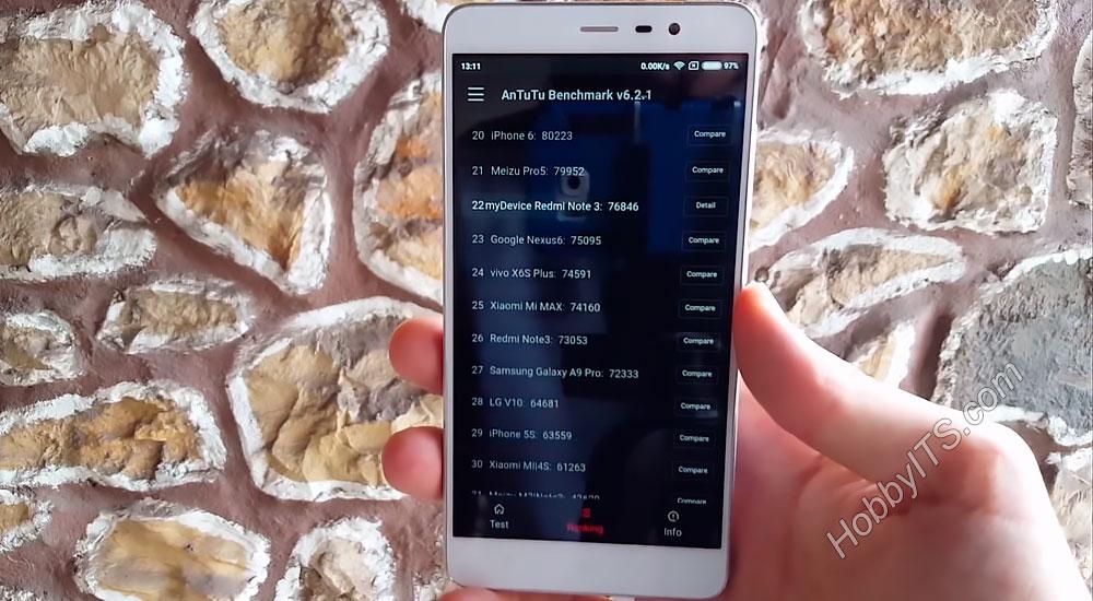 Общий результат AnTuTu Benchmark на смартфоне Xiaomi Redmi Note 3 Pro