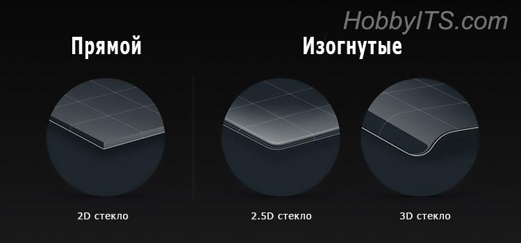 Так схематично выглядит 2D, 2.5D и 3D стекло используемое на смартфонах