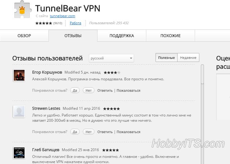 Отзывы о расширении для смены IP -адреса Tunnel Bear