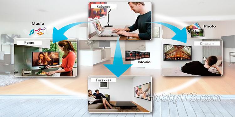 Как подключить телевизор к компьютеру по DLNA (медиа-сервер)