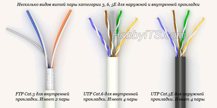 """Несколько категорий кабеля """"витая пара"""""""