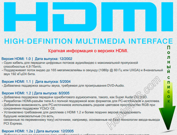 Версии HDMI кабелей