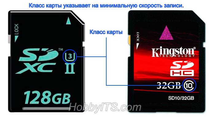 Обозначение классов карт памяти SD