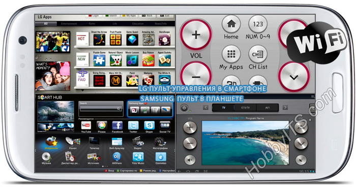 Управление телевизором Samsung, LG, Sony и Philips со смартфона (планшета)