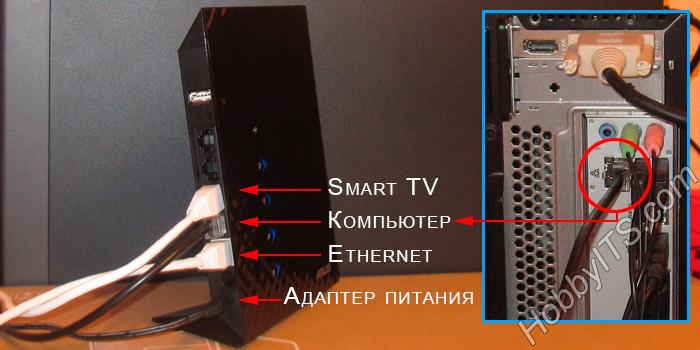 Подключение Wi-Fi роутера к компьютеру для прошивки