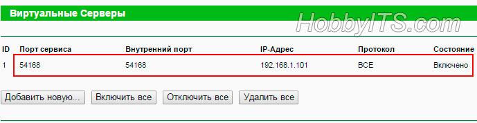 Порт на роутере TP-Link для uTorrent открыт