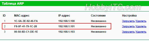 IP-адрес не привязан к компьютеру