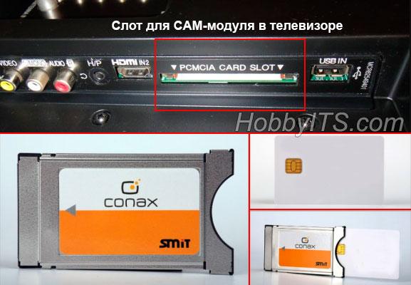 Слот СI/PCMCIA на телевизоре, CAM-модуля и карта доступа