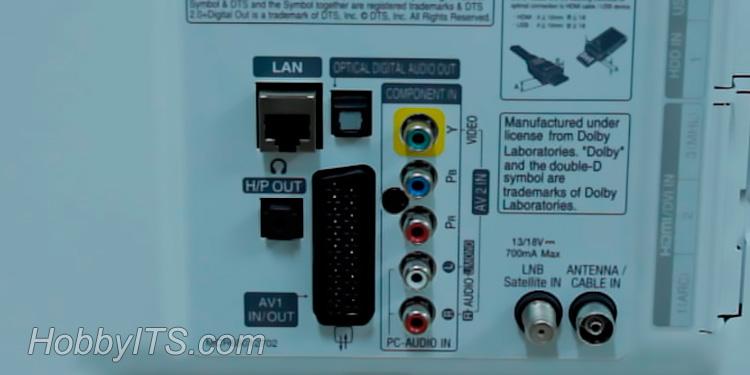 Зачем в телевизоре LAN вход