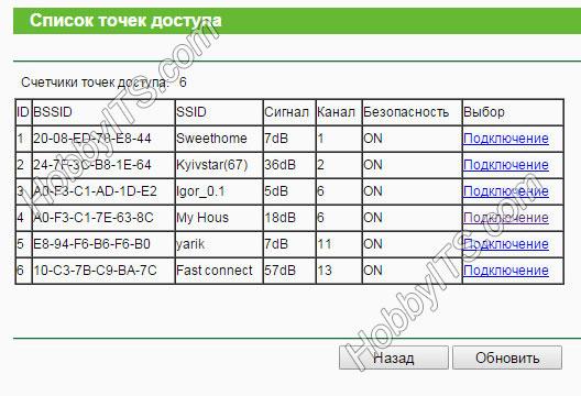 Полученный список точек доступа и подключение роутера к своей сети