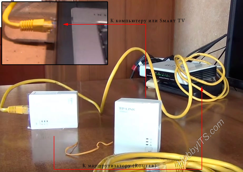 Подключение PLC-адаптеров к телевизору и роутеру