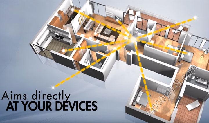 beamforming - технология формирования Wi-Fi сигнала в стандарте 802.11ac