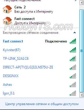 Зашумленность канала Wi-Fi сетями соседей