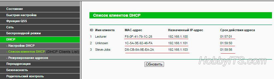 Срок действий адреса, имя, MAC- и IP-адрес в списке подключенных устройств на роутере