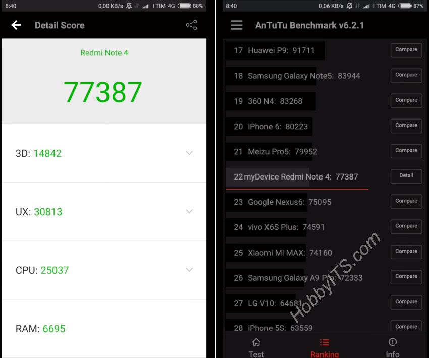 Результаты теста AnTuTu Benchmark в смартфоне Xiaomi Redmi Note 4