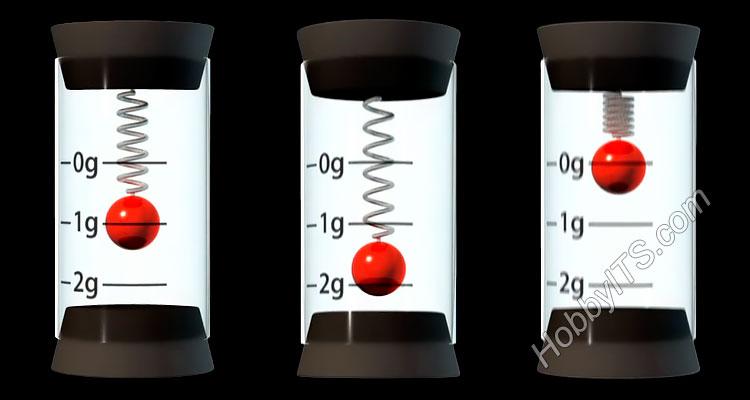 Принцип работы акселерометра