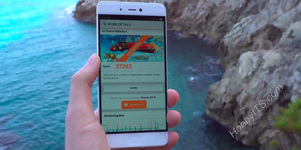 Общий показатель для смартфона Xiaomi Mi5s