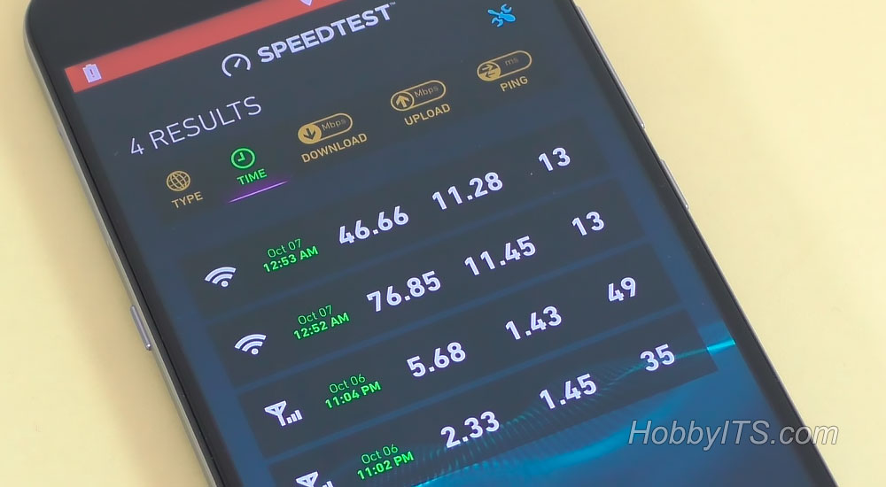 Speedtest на смартфоне UMI Plus