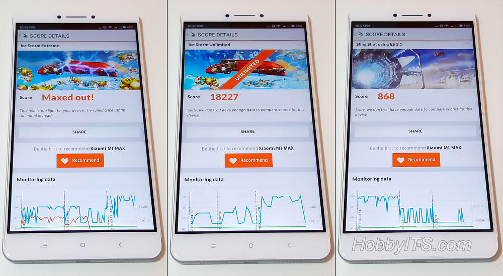 Результаты теста 3D Mark на Xiaomi Mi Max