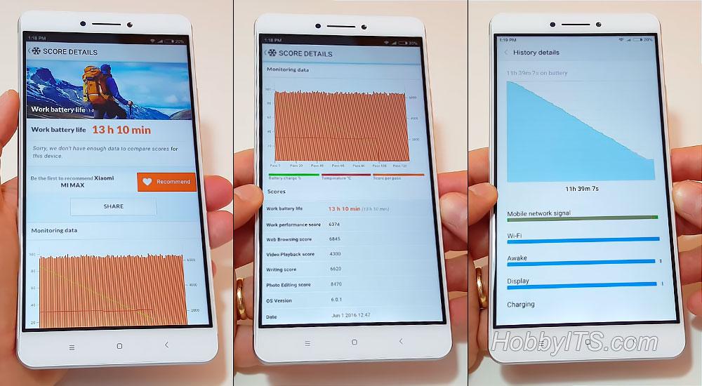 Результаты теста батареи на смартфоне Xiaomi Mi Max