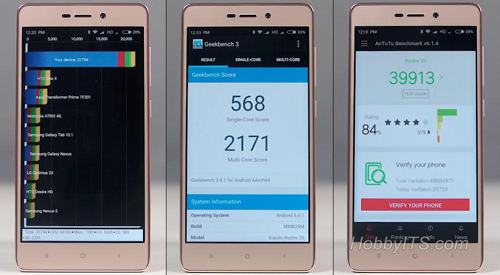 Результаты тестов Geekbench, AnTuTu на Xiaomi Redmi 3S