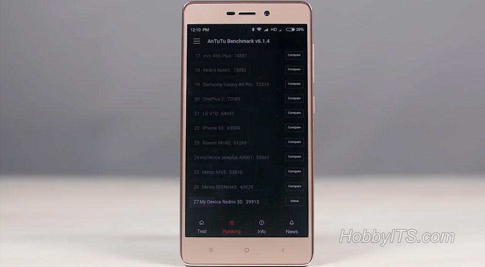 Позиция в тесте AnTuTu для Xiaomi Redmi 3S