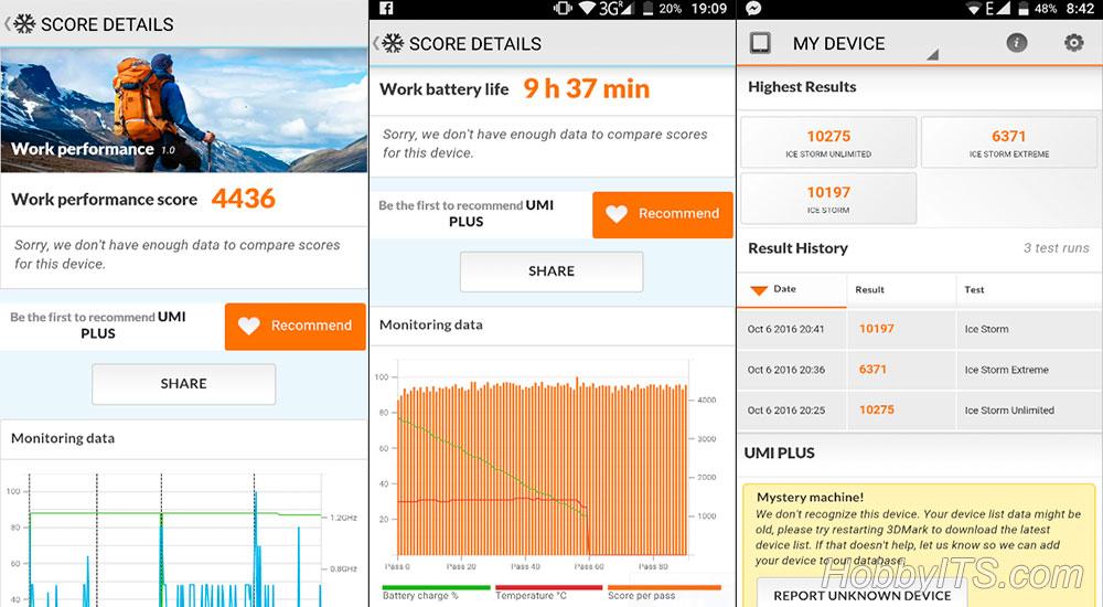 Результаты тестов 3DMark на смартфоне UMI Plus