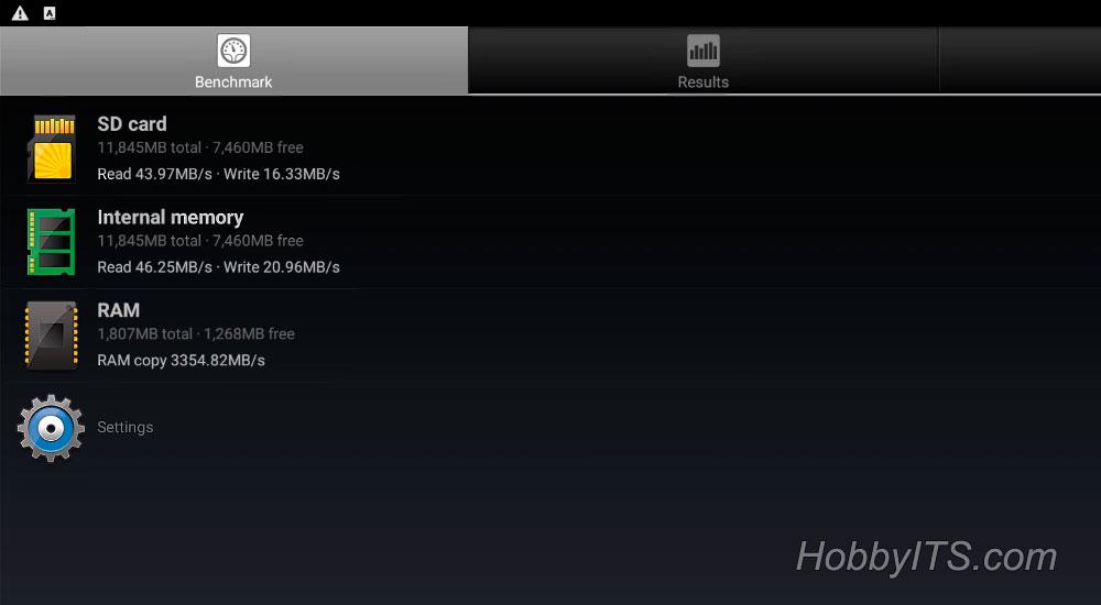 Скорость чтения и записи на ТВ-приставке Sunvell T95K Pro