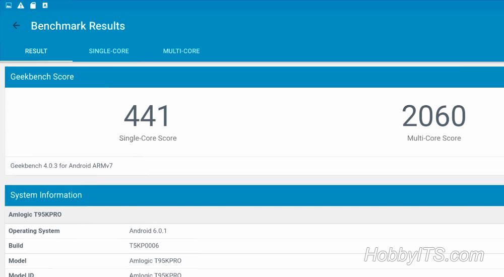 Результаты теста Geekbench для ТВ-приставки Sunvell T95K Pro