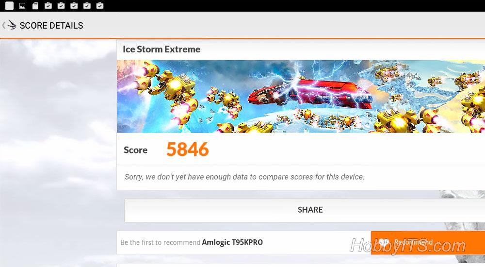 Результаты теста Ice Storm Extreme на приставке T95K Pro