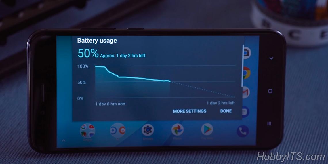 Аккумулятор устройства на 3 080 мА/ч