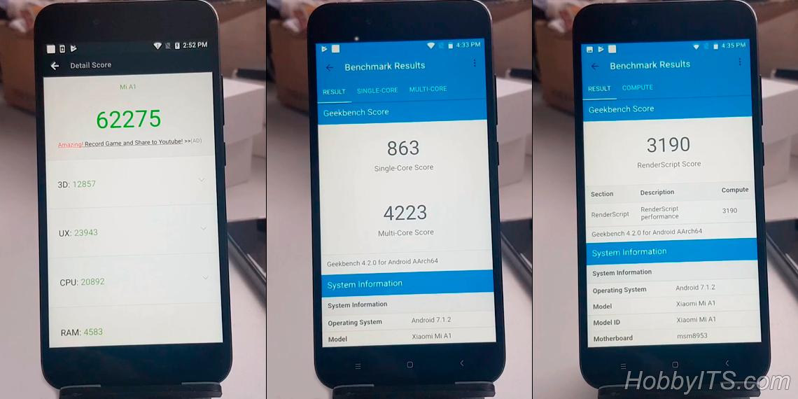 Производительность Xiaomi Mi A1