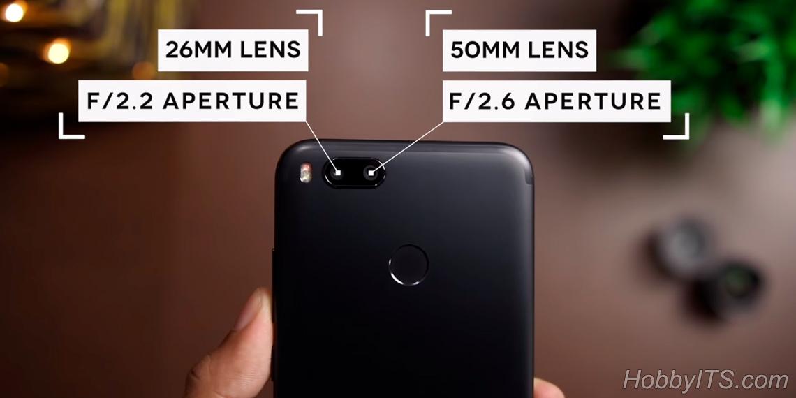 Камера с двукратным оптическим зумом