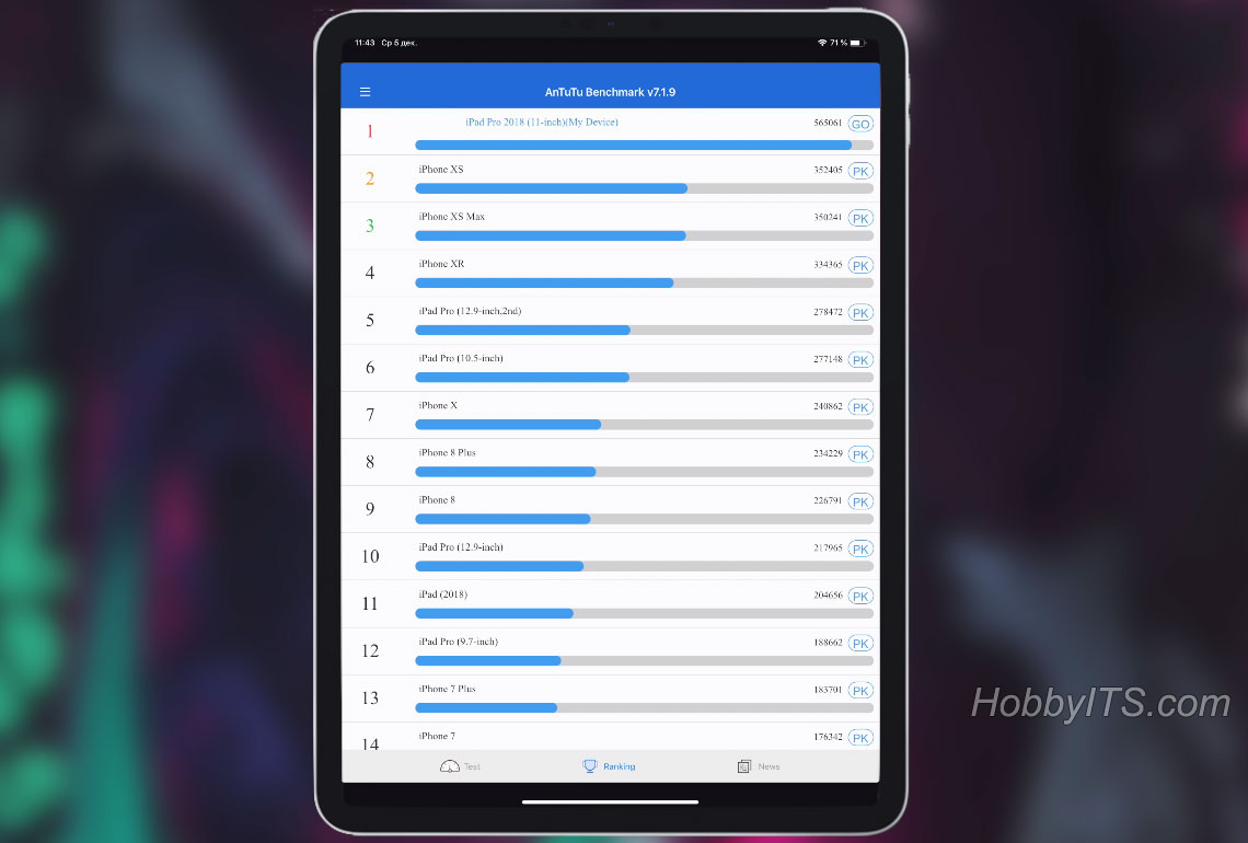 AnTuTu Benchmark Apple iPad Pro 11