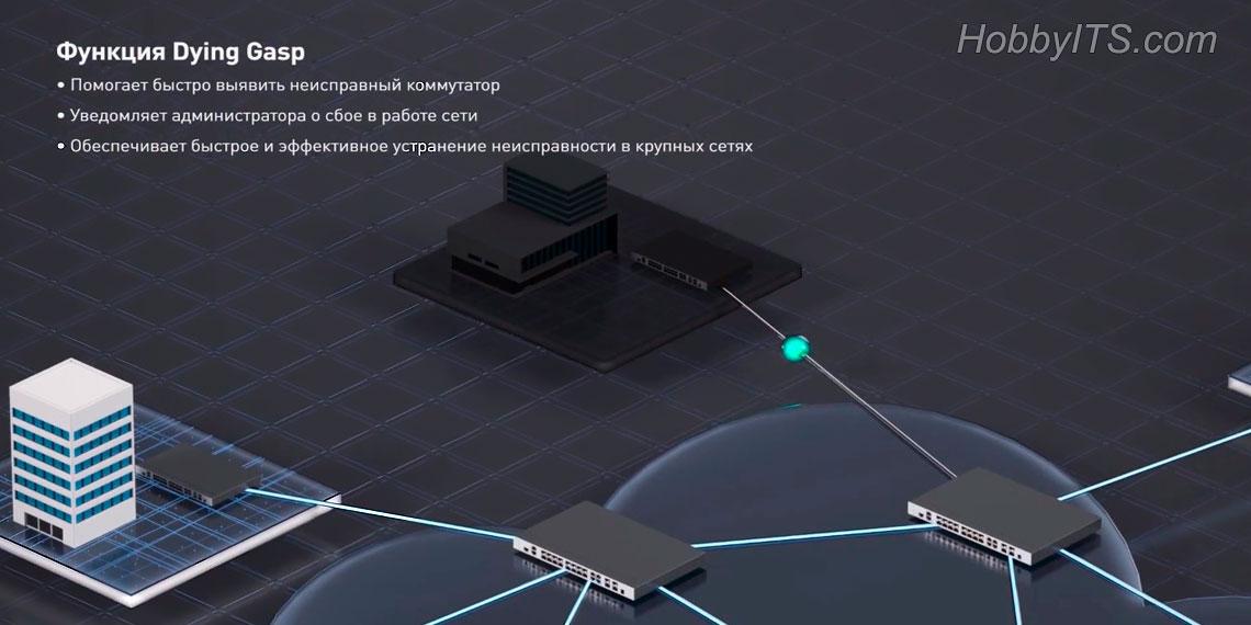Функция Dying Gasp в коммутаторах D-Link уведомляет о сбое в работе сети и помогает быстро выявить неисправный коммутатор
